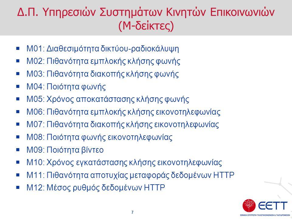 Δ.Π. Υπηρεσιών Συστημάτων Κινητών Επικοινωνιών (Μ-δείκτες)