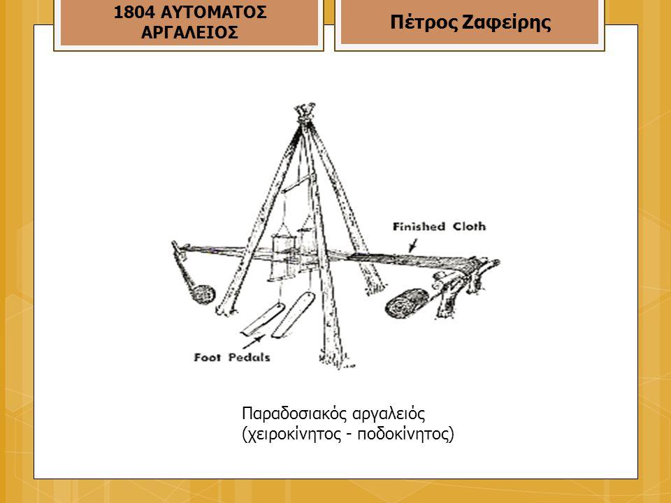 Υφαντική - Υφαντό ύφασμα