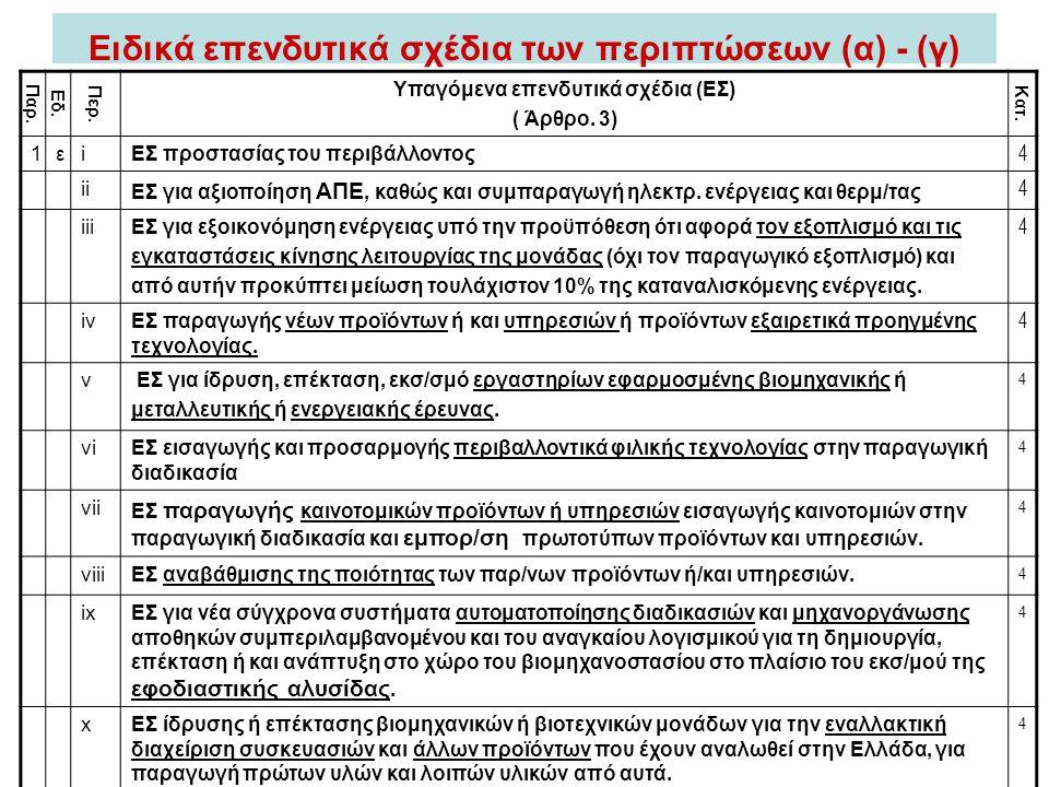 Ειδικά επενδυτικά σχέδια των περιπτώσεων (α) - (γ)
