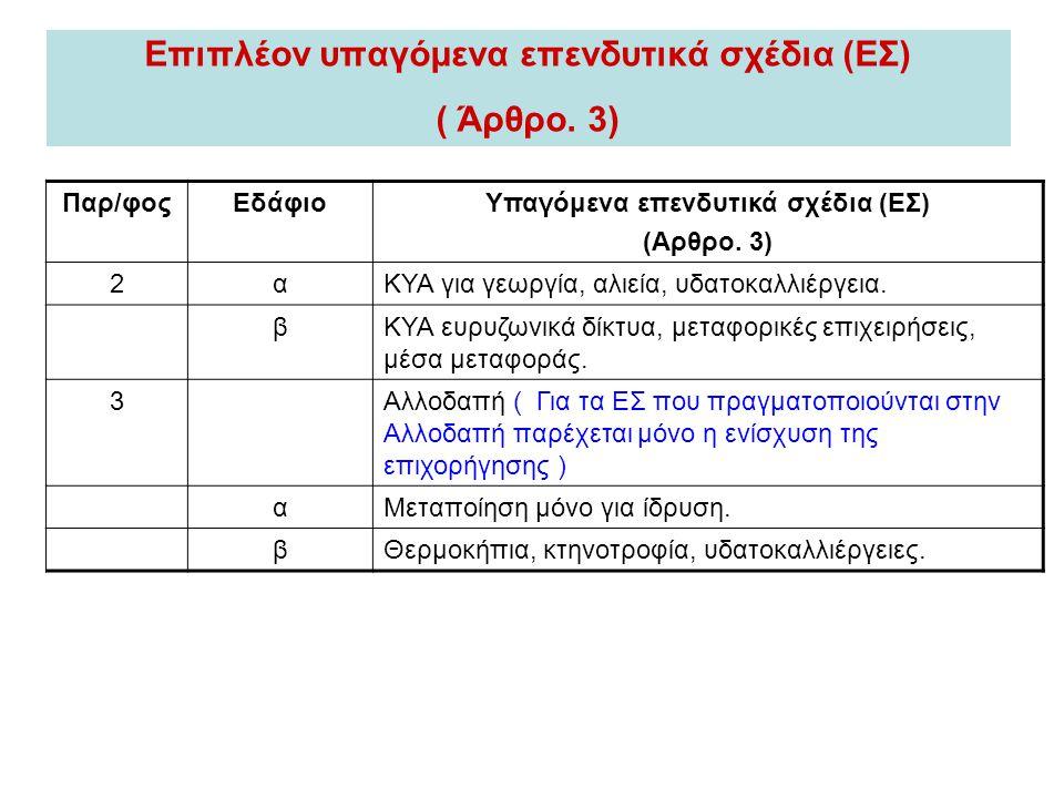 Επιπλέον υπαγόμενα επενδυτικά σχέδια (EΣ) ( Άρθρο. 3)