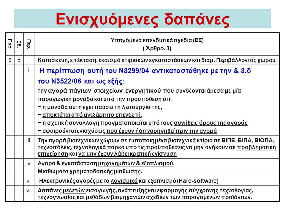 Υπαγόμενα επενδυτικά σχέδια (EΣ)