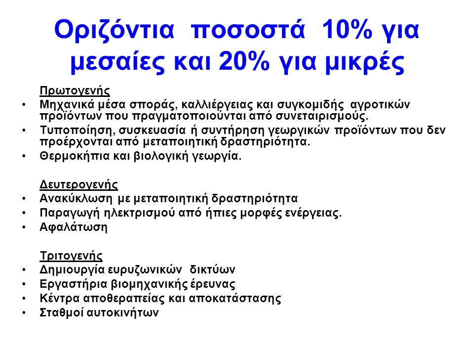 Οριζόντια ποσοστά 10% για μεσαίες και 20% για μικρές