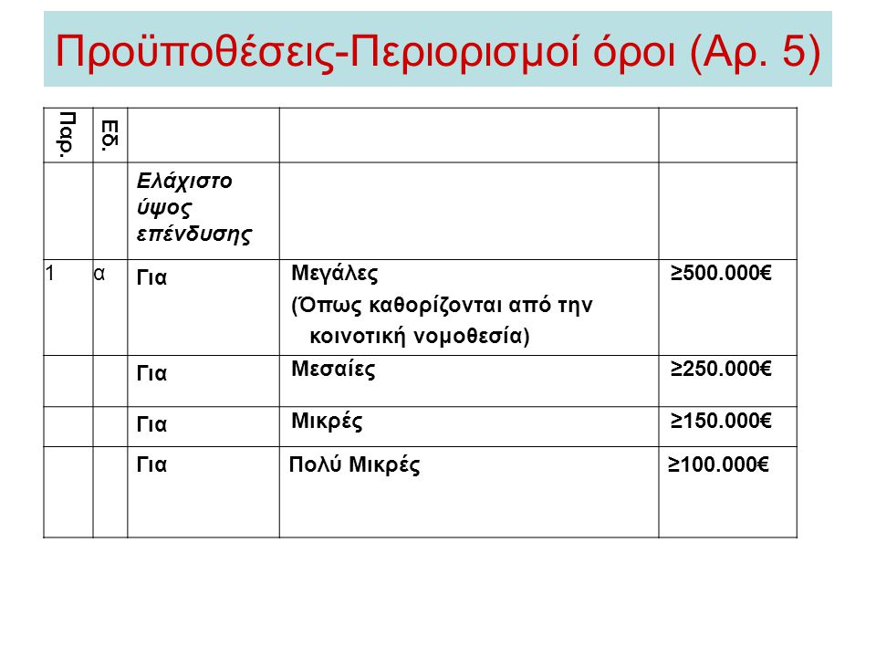 Προϋποθέσεις-Περιορισμοί όροι (Αρ. 5)