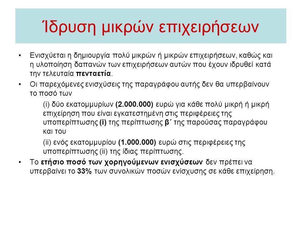 Ίδρυση μικρών επιχειρήσεων