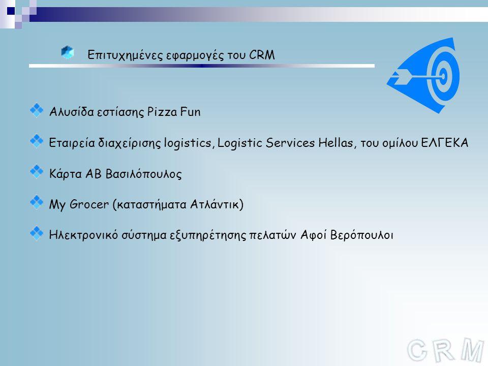 Επιτυχημένες εφαρμογές του CRM