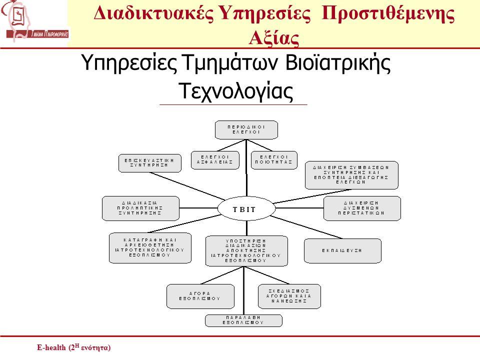 Υπηρεσίες Τμημάτων Βιοϊατρικής Τεχνολογίας