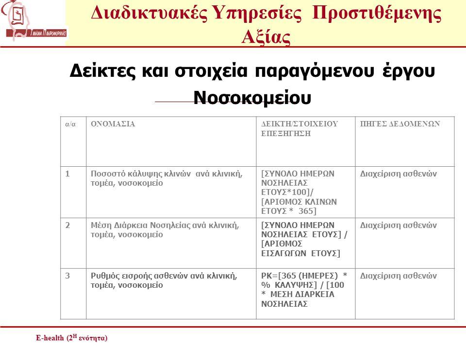 Δείκτες και στοιχεία παραγόμενου έργου Νοσοκομείου