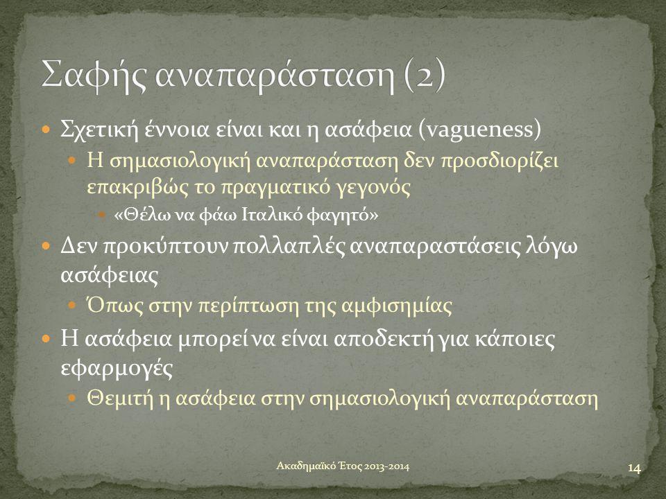 Σαφής αναπαράσταση (2) Σχετική έννοια είναι και η ασάφεια (vagueness)