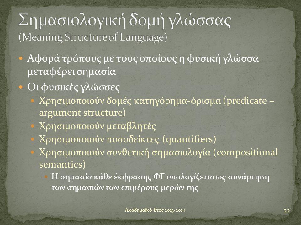 Σημασιολογική δομή γλώσσας (Meaning Structure of Language)