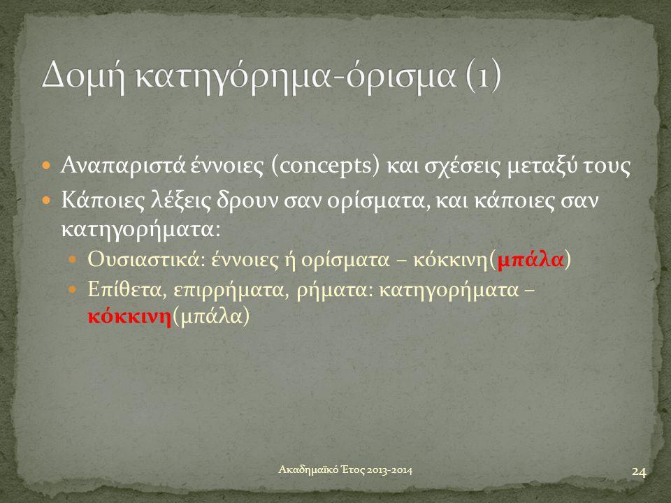 Δομή κατηγόρημα-όρισμα (1)