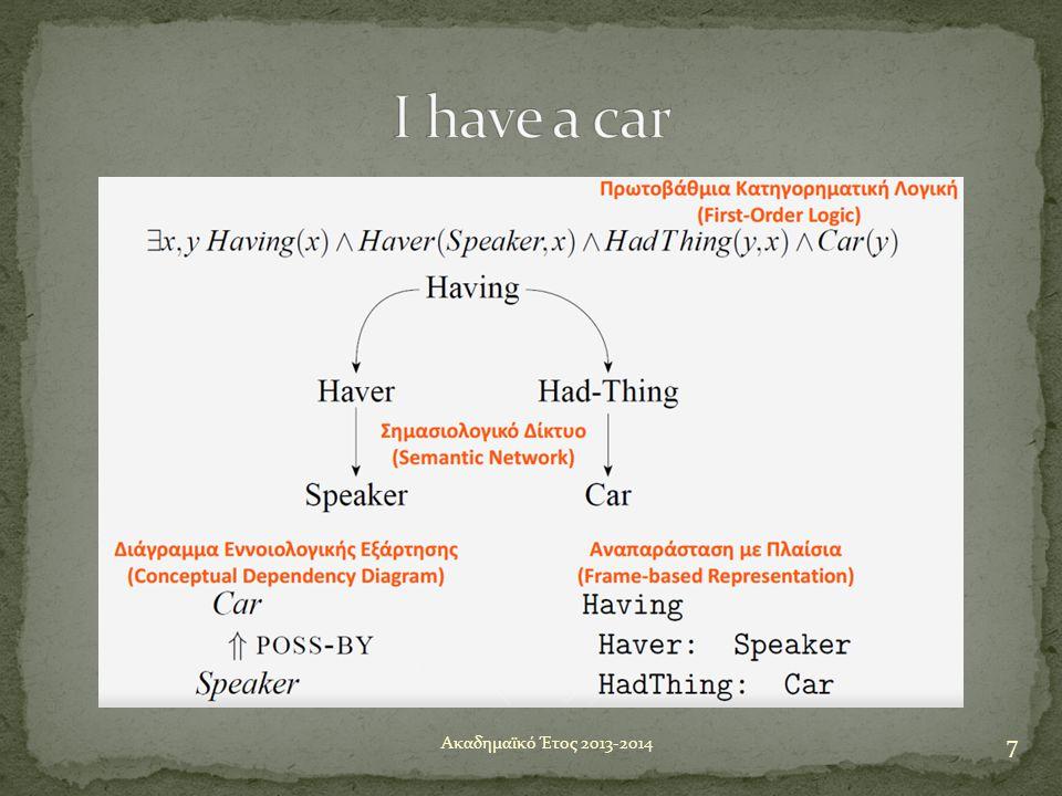 I have a car Ακαδημαϊκό Έτος 2013-2014