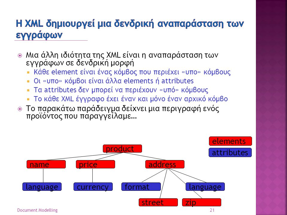 Η XML δημιουργεί μια δενδρική αναπαράσταση των εγγράφων