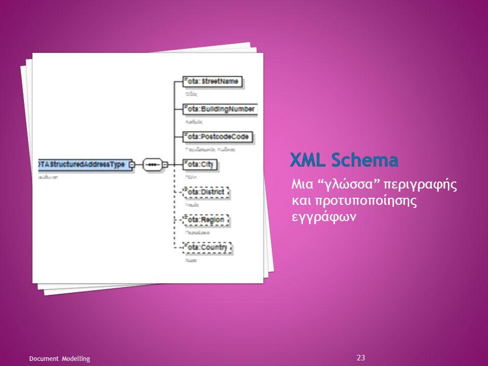 XML Schema Μια γλώσσα περιγραφής και προτυποποίησης εγγράφων