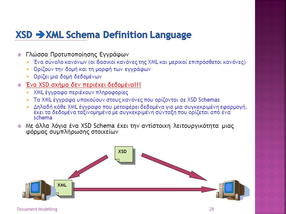 XSD XML Schema Definition Language