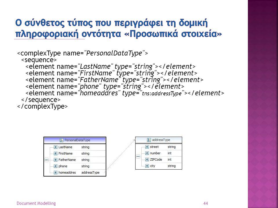 Ο σύνθετος τύπος που περιγράφει τη δομική πληροφοριακή οντότητα «Προσωπικά στοιχεία»