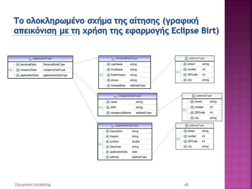 Το ολοκληρωμένο σχήμα της αίτησης (γραφική απεικόνιση με τη χρήση της εφαρμογής Eclipse Birt)
