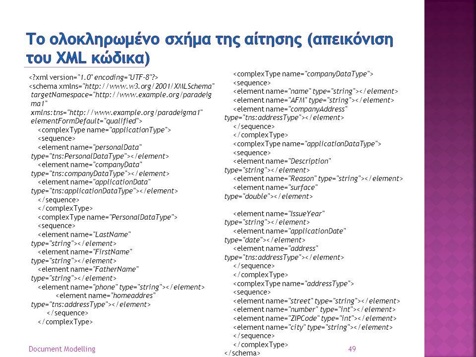 Το ολοκληρωμένο σχήμα της αίτησης (απεικόνιση του XML κώδικα)