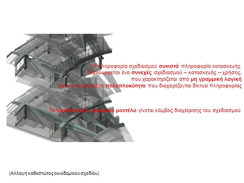 Η πληροφορία σχεδιασμού συνιστά πληροφορία κατασκευής.