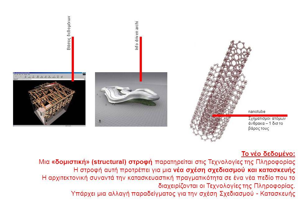 Βάσεις δεδομένων Info driven archi. nanotube. Σχηματισμοι ατόμων άνθρακα – 1 δισ το βάρος τους. Το νέο δεδομένο: