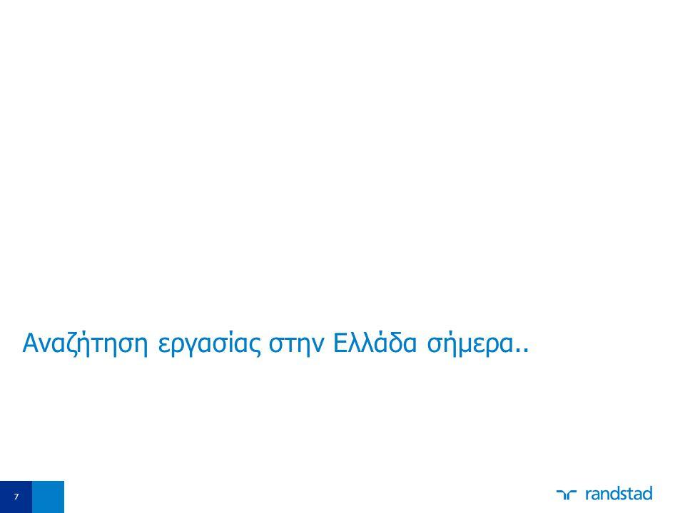 Aναζήτηση εργασίας στην Ελλάδα σήμερα..