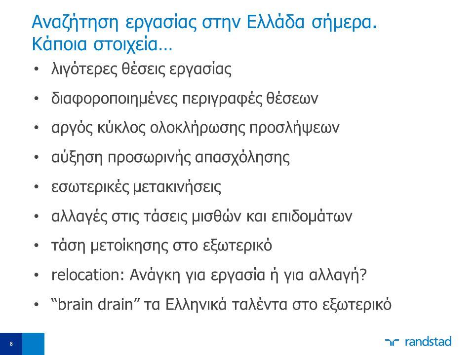 Aναζήτηση εργασίας στην Ελλάδα σήμερα. Κάποια στοιχεία…