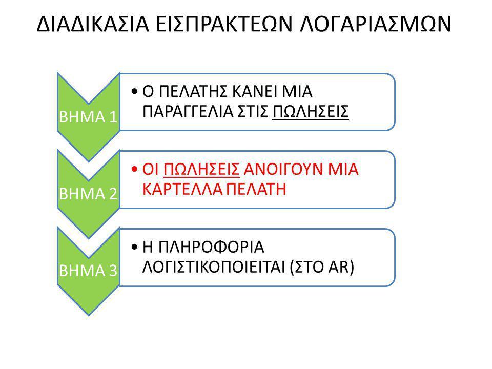 ΔΙΑΔΙΚΑΣΙΑ ΕΙΣΠΡΑΚΤΕΩΝ ΛΟΓΑΡΙΑΣΜΩΝ