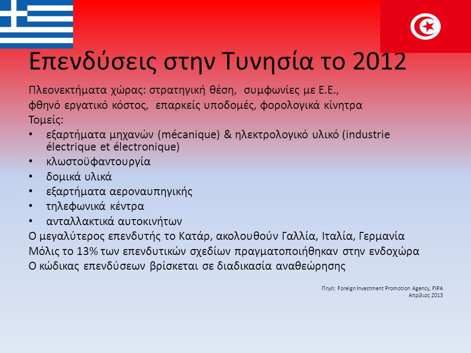 Επενδύσεις στην Τυνησία το 2012