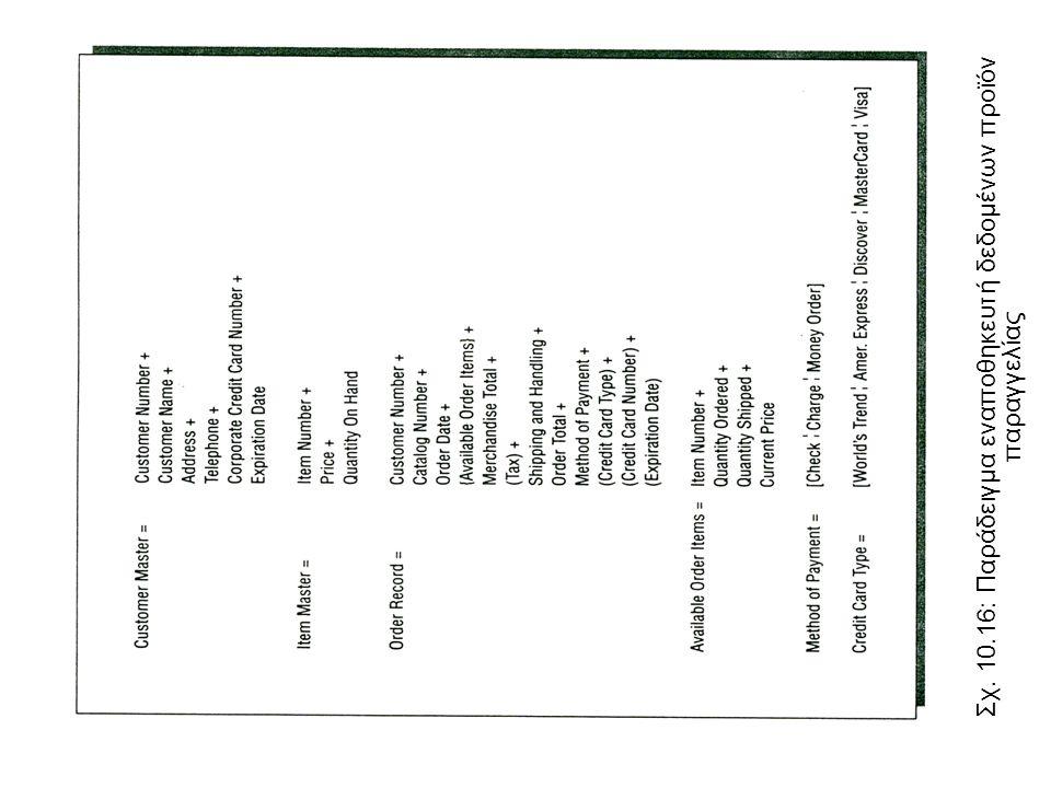 Σχ. 10.16: Παράδειγμα εναποθηκευτή δεδομένων προϊόν παραγγελίας