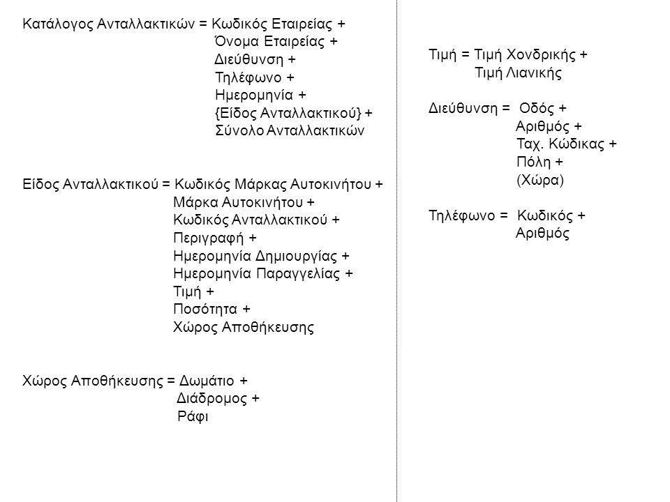 Κατάλογος Ανταλλακτικών = Κωδικός Εταιρείας +