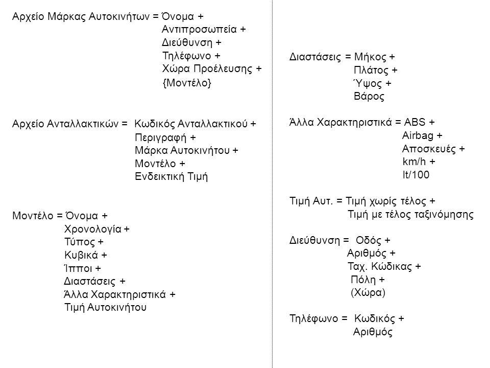 {Μοντέλο} Αρχείο Μάρκας Αυτοκινήτων = Όνομα + Αντιπροσωπεία +