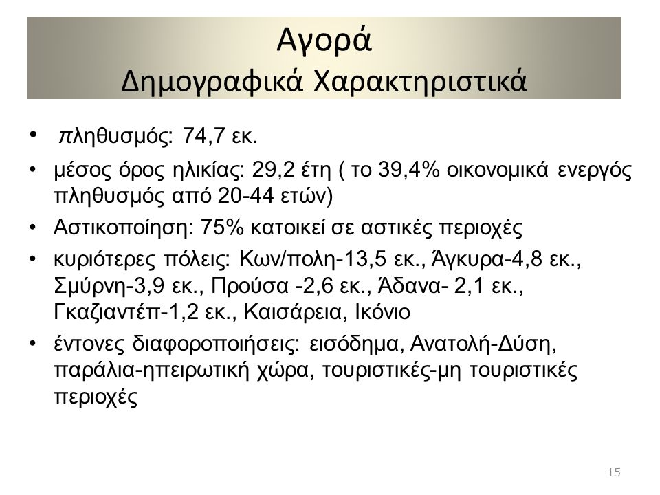 Αγορά Δημογραφικά Χαρακτηριστικά