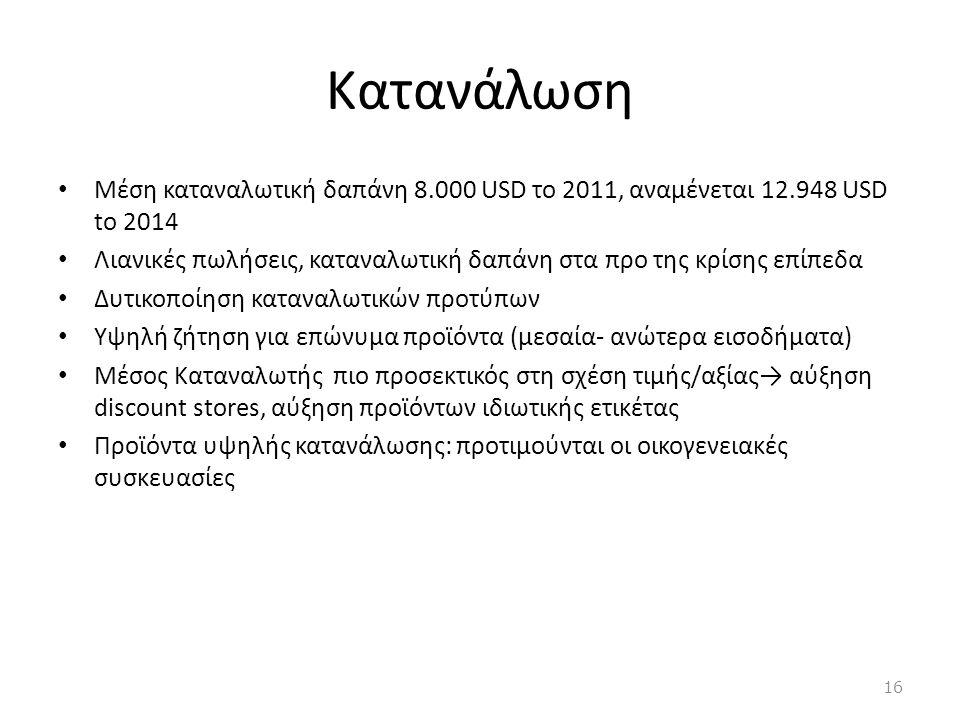 Κατανάλωση Μέση καταναλωτική δαπάνη 8.000 USD το 2011, αναμένεται 12.948 USD to 2014.