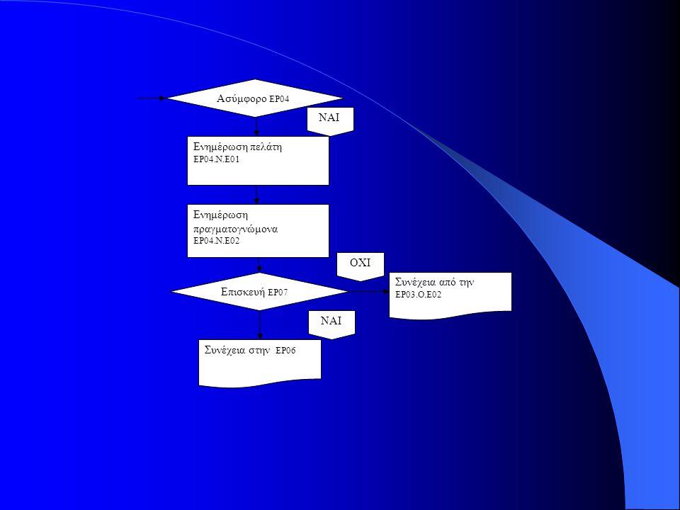 Συνέχεια από την ΕΡ03.Ο.Ε02 Ασύμφορο ΕΡ04. ΝΑΙ. Ενημέρωση πελάτη ΕΡ04.Ν.Ε01. Ενημέρωση πραγματογνώμονα ΕΡ04.Ν.Ε02.