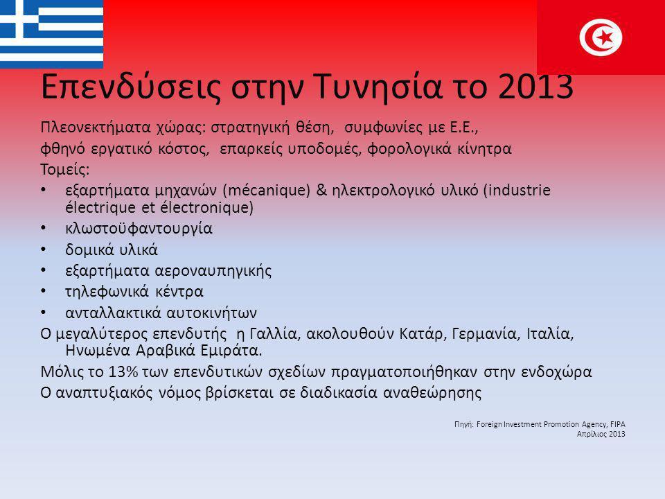 Επενδύσεις στην Τυνησία το 2013