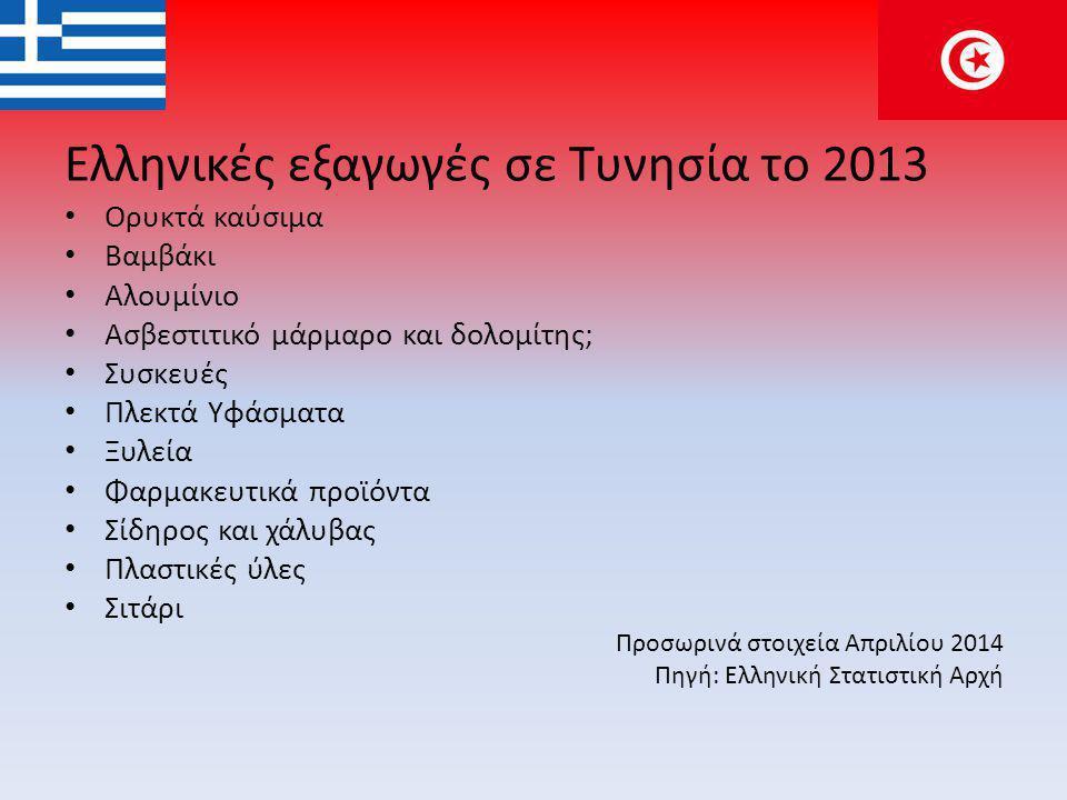 Ελληνικές εξαγωγές σε Τυνησία το 2013