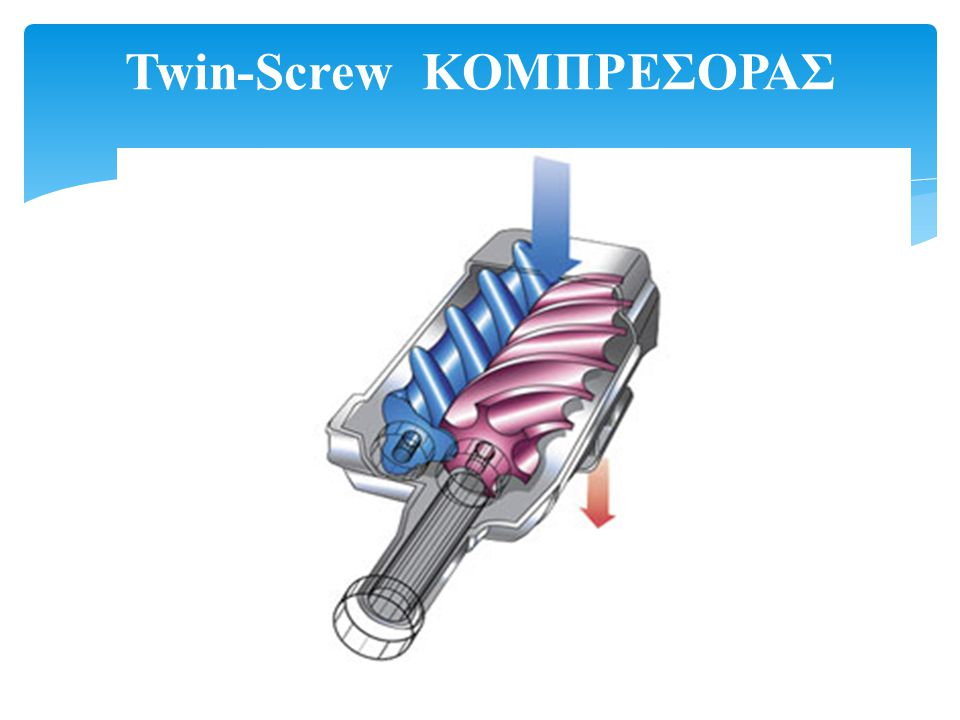 Twin-Screw ΚΟΜΠΡΕΣΟΡΑΣ