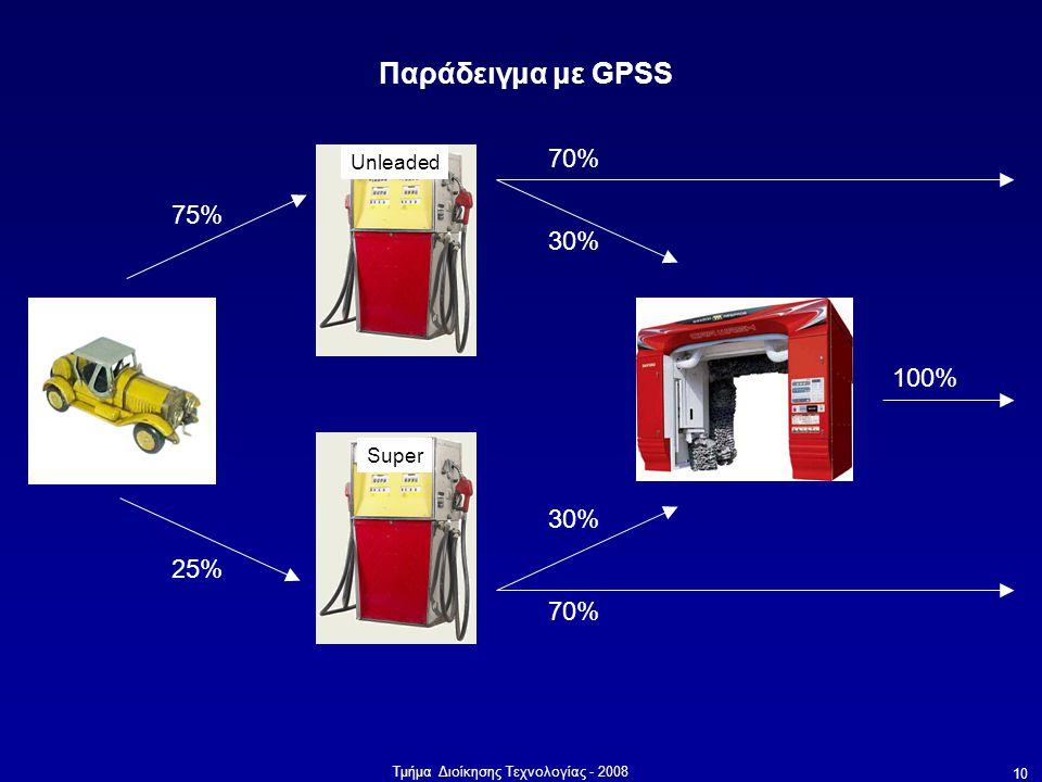 Παράδειγμα με GPSS 70% Unleaded 75% 30% 100% Super 30% 25% 70%