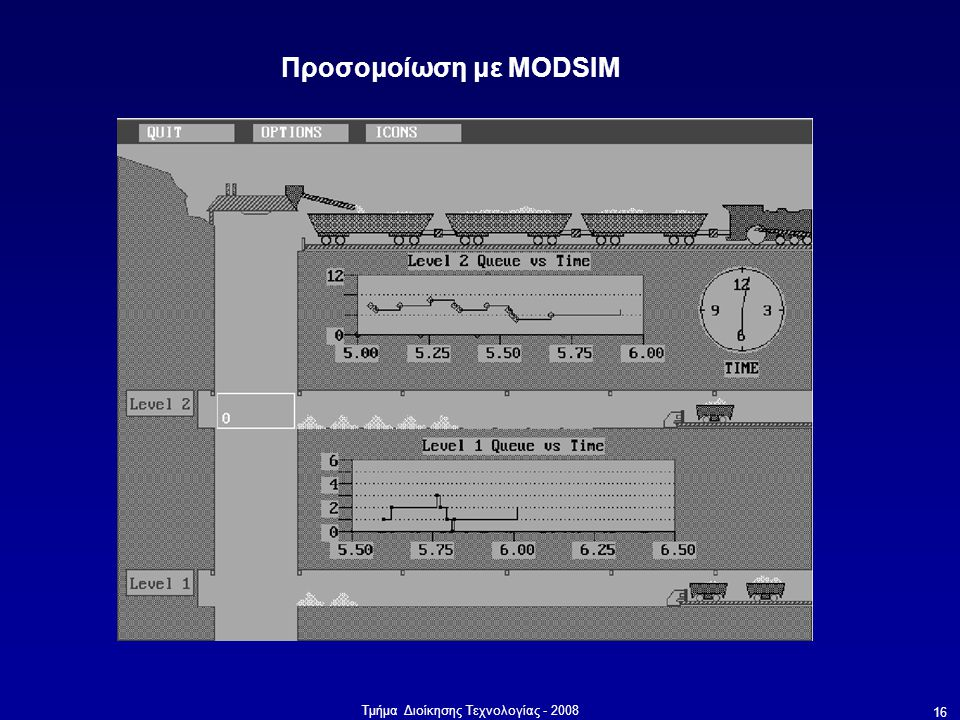 Προσoμοίωση με MODSIM