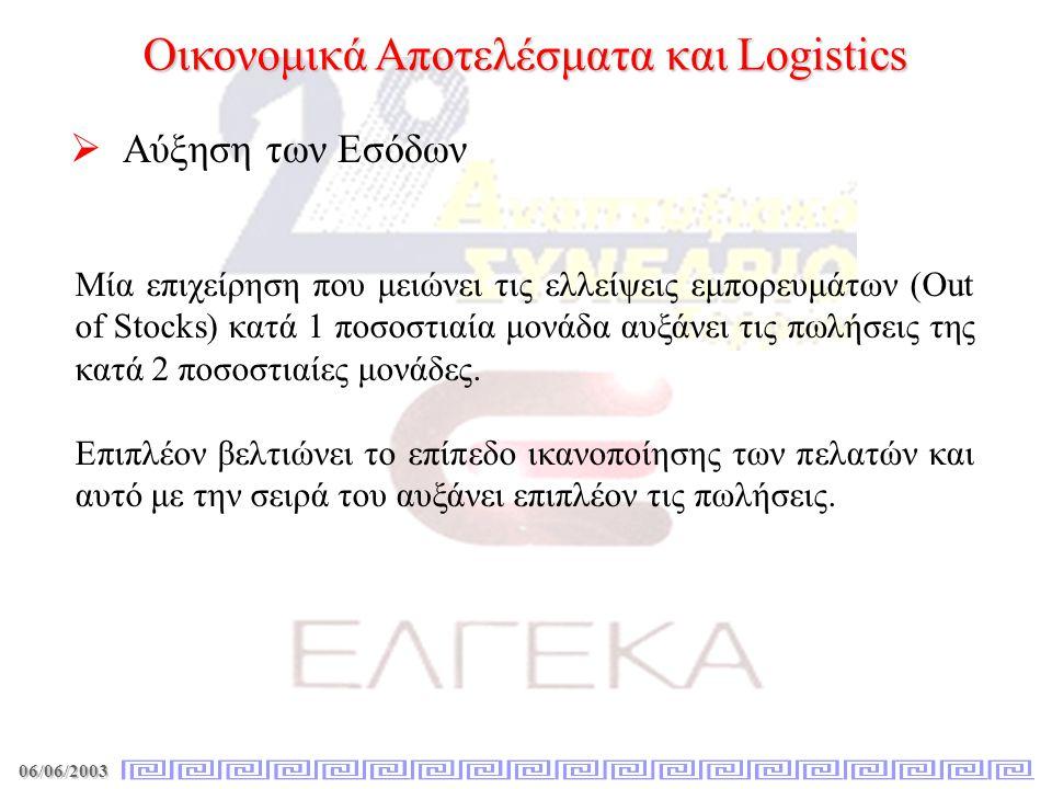 Οικονομικά Αποτελέσματα και Logistics