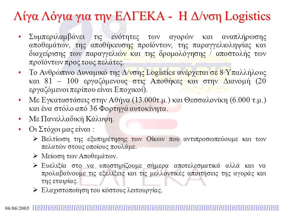 Λίγα Λόγια για την ΕΛΓΕΚΑ - Η Δ/νση Logistics