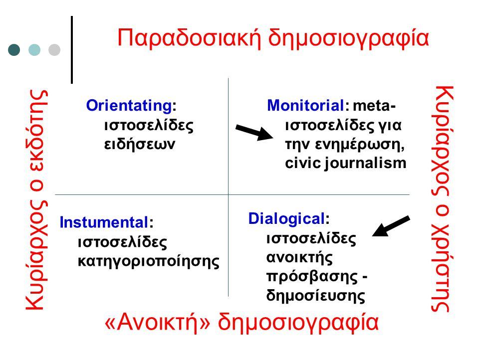 Παραδοσιακή δημοσιογραφία