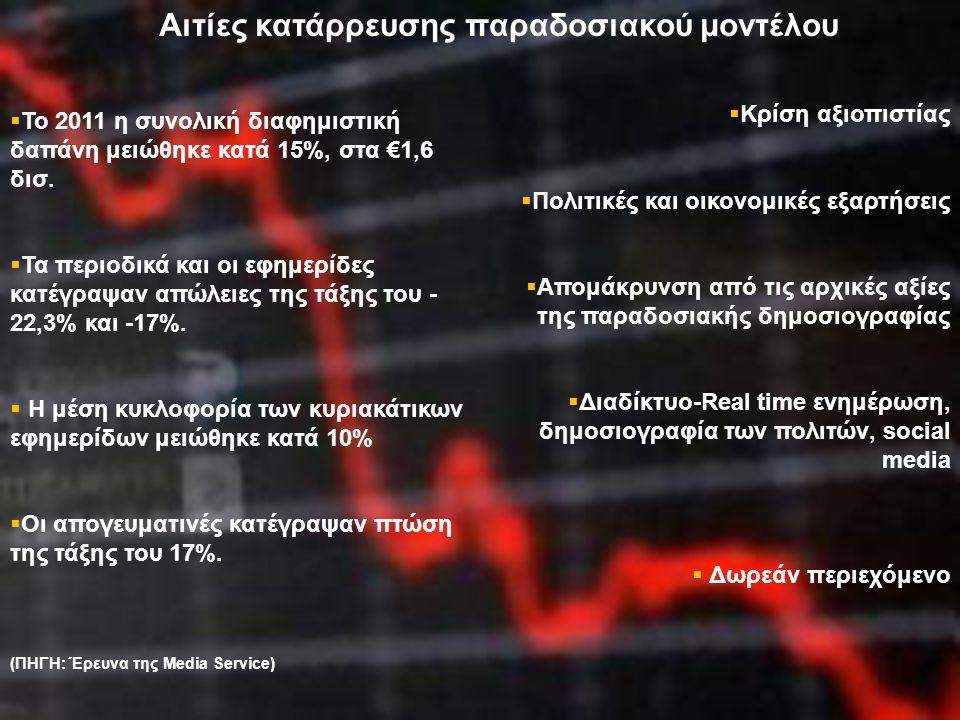 Αιτίες κατάρρευσης παραδοσιακού οικονομικού μοντέλου