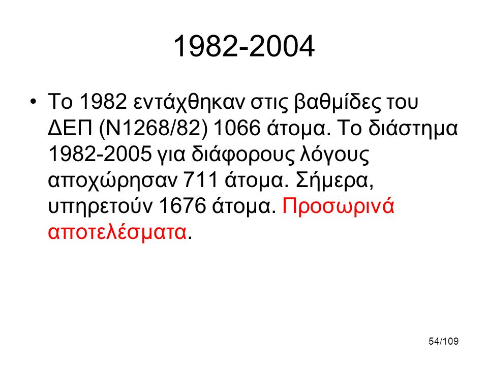 1982-2004