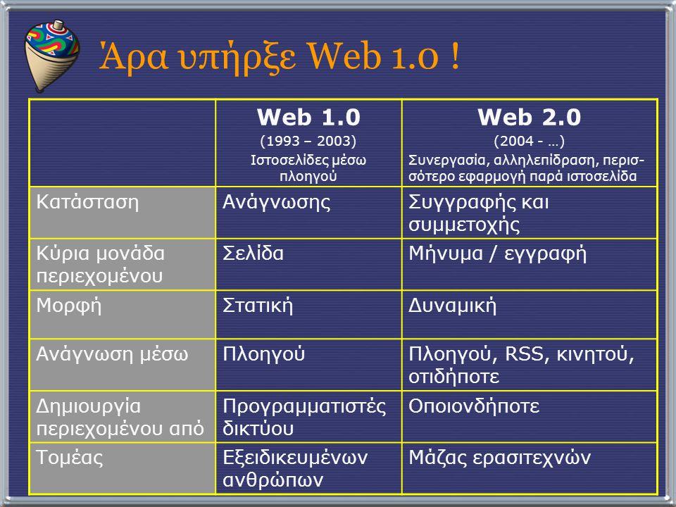 Ιστοσελίδες μέσω πλοηγού