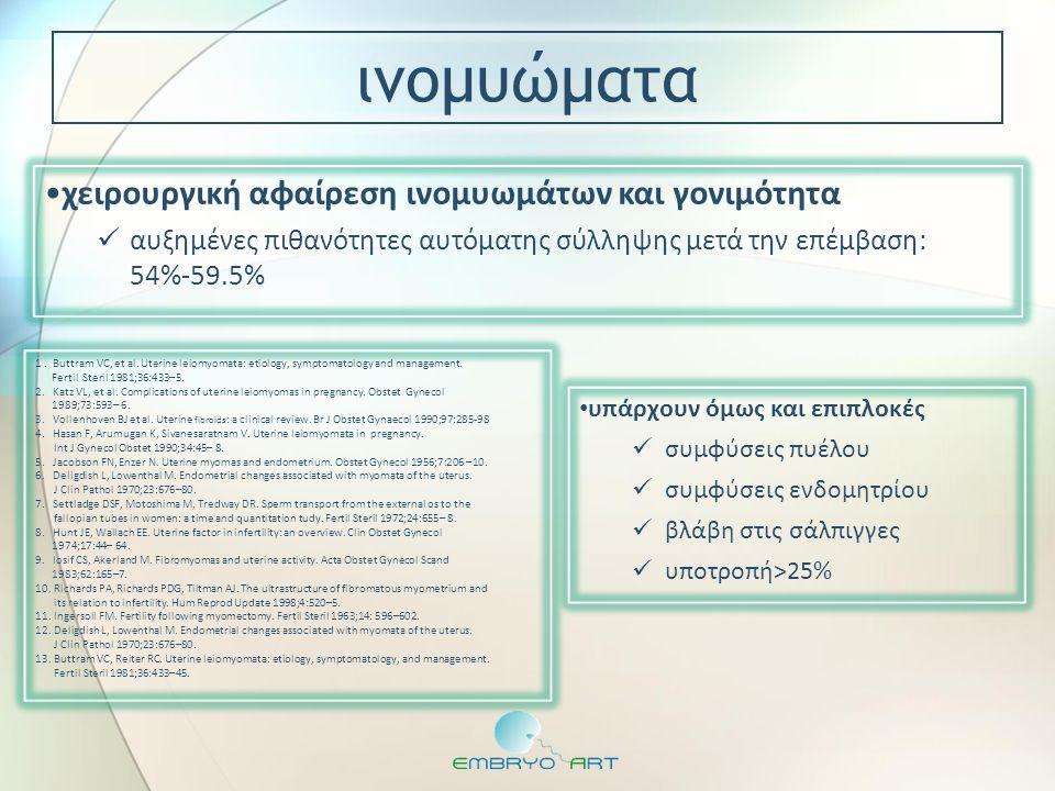 ινομυώματα χειρουργική αφαίρεση ινομυωμάτων και γονιμότητα