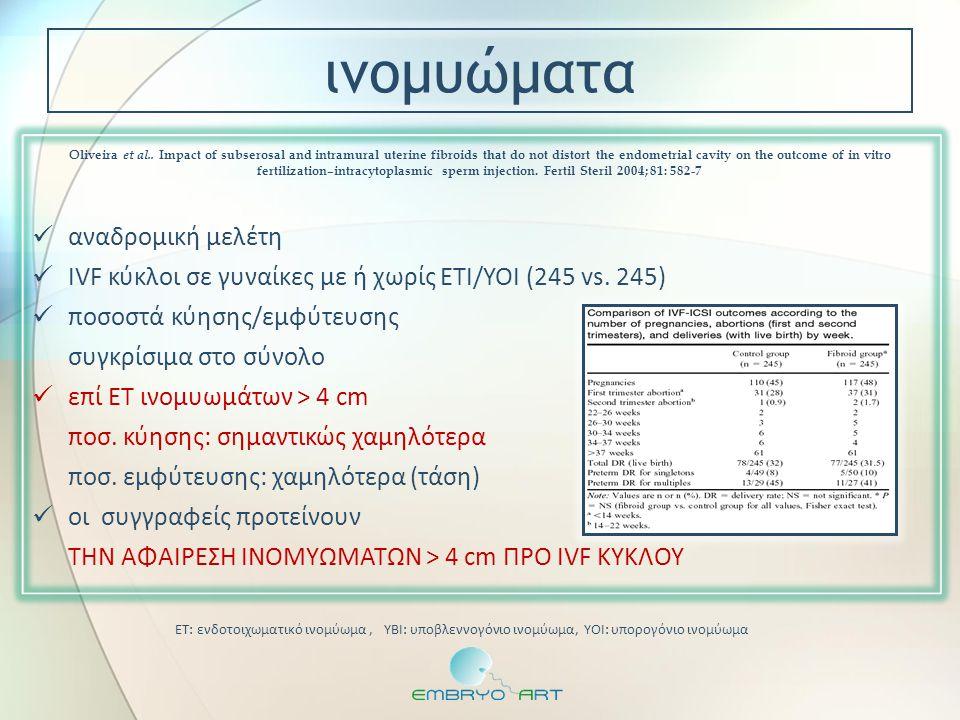 ινομυώματα αναδρομική μελέτη