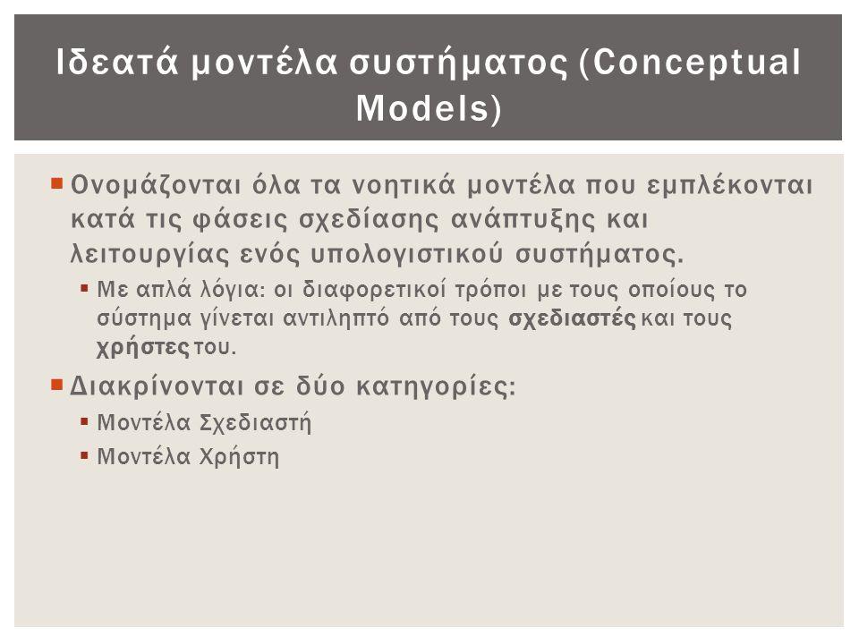 Ιδεατά μοντέλα συστήματος (Conceptual Models)