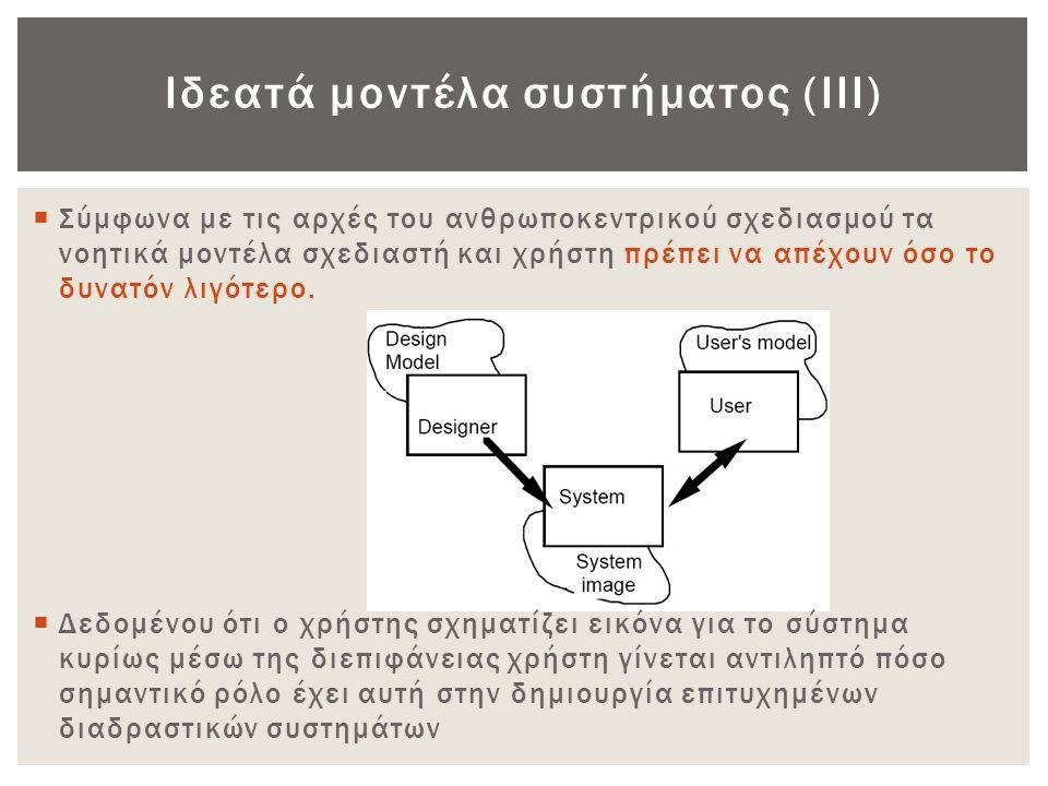 Ιδεατά μοντέλα συστήματος (ΙΙΙ)