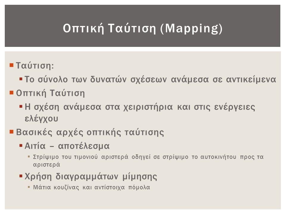 Οπτική Ταύτιση (Mapping)