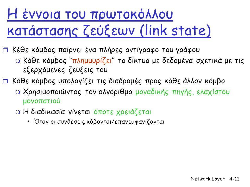 Η έννοια του πρωτοκόλλου κατάστασης ζεύξεων (link state)